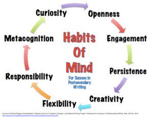 habits-of-mind